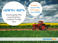 "Converse bank has launched a new ""Agro"" loan"